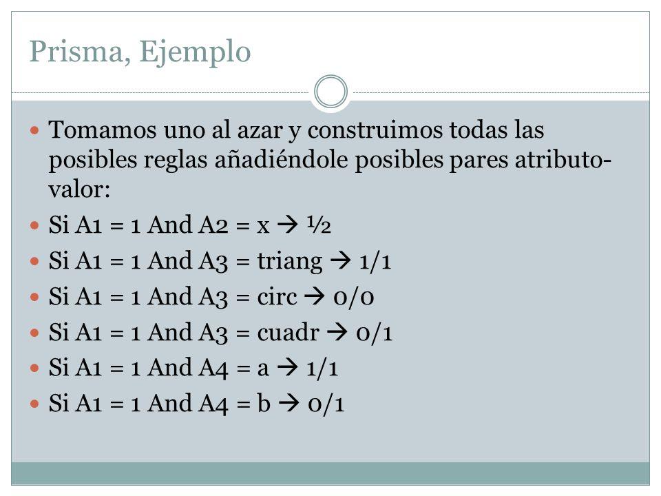 Prisma, Ejemplo Tomamos uno al azar y construimos todas las posibles reglas añadiéndole posibles pares atributo- valor: Si A1 = 1 And A2 = x ½ Si A1 =