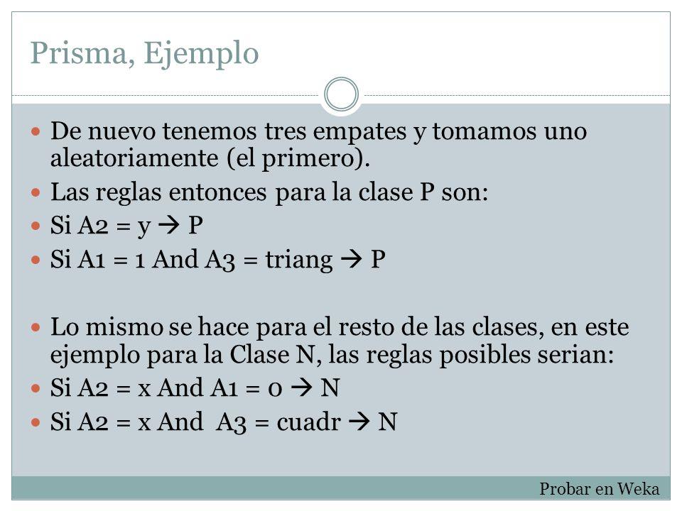 Prisma, Ejemplo De nuevo tenemos tres empates y tomamos uno aleatoriamente (el primero). Las reglas entonces para la clase P son: Si A2 = y P Si A1 =
