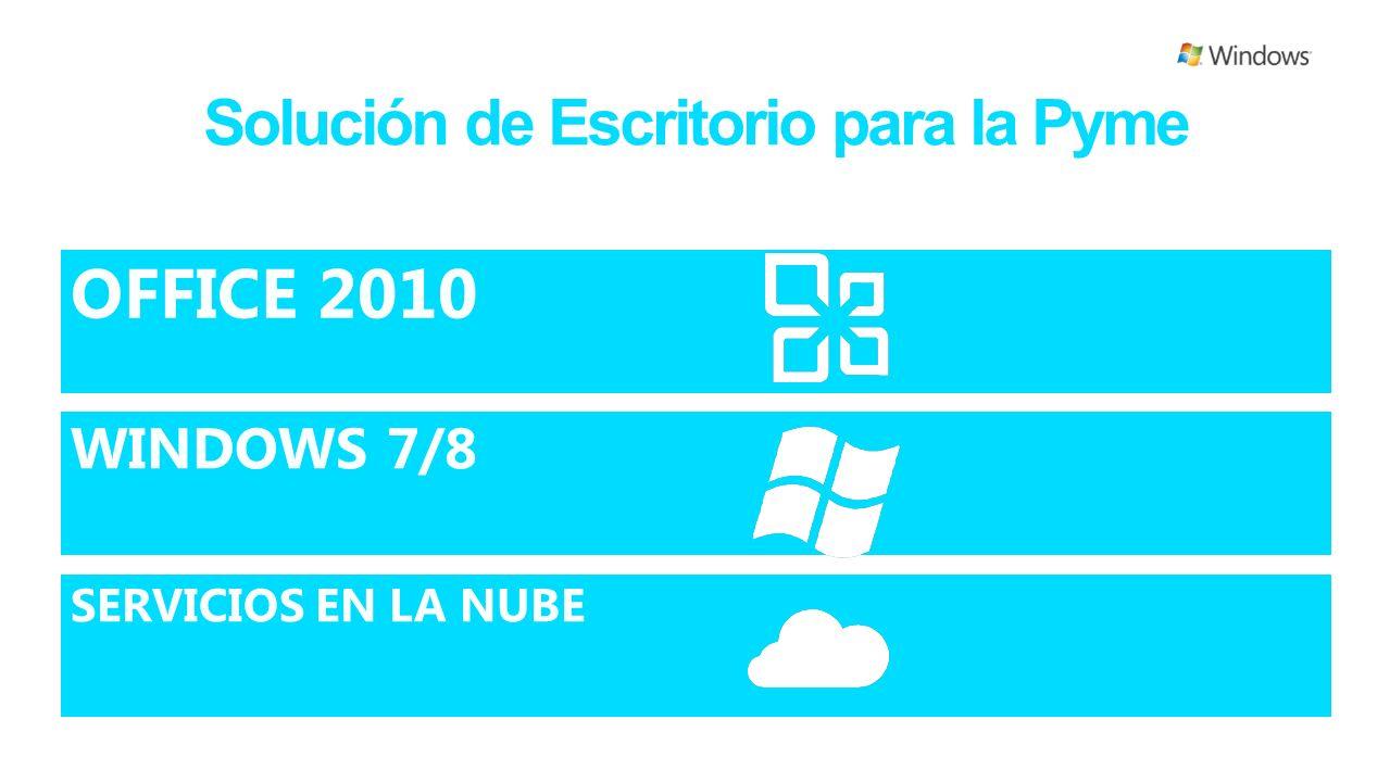 Solución de Escritorio para la Pyme OFFICE 2010 WINDOWS 7/8 SERVICIOS EN LA NUBE