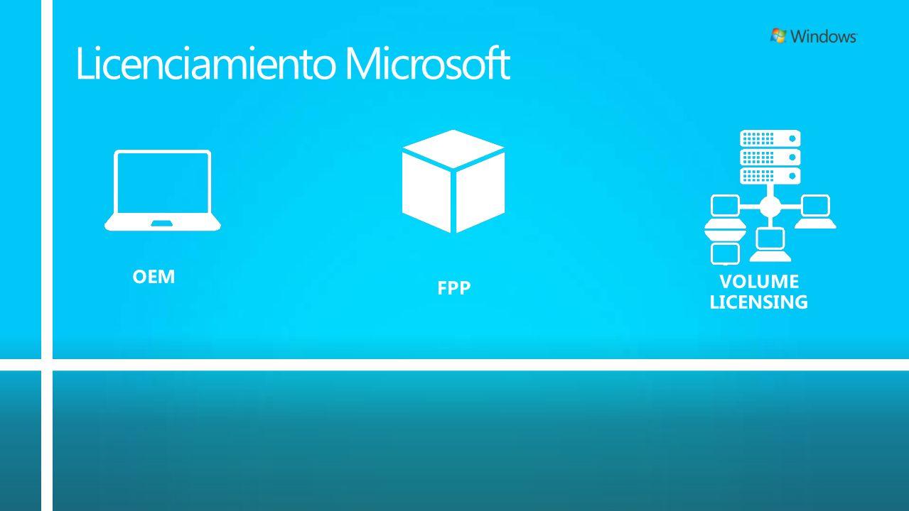 Licenciamiento Microsoft VOLUME LICENSING OEM FPP