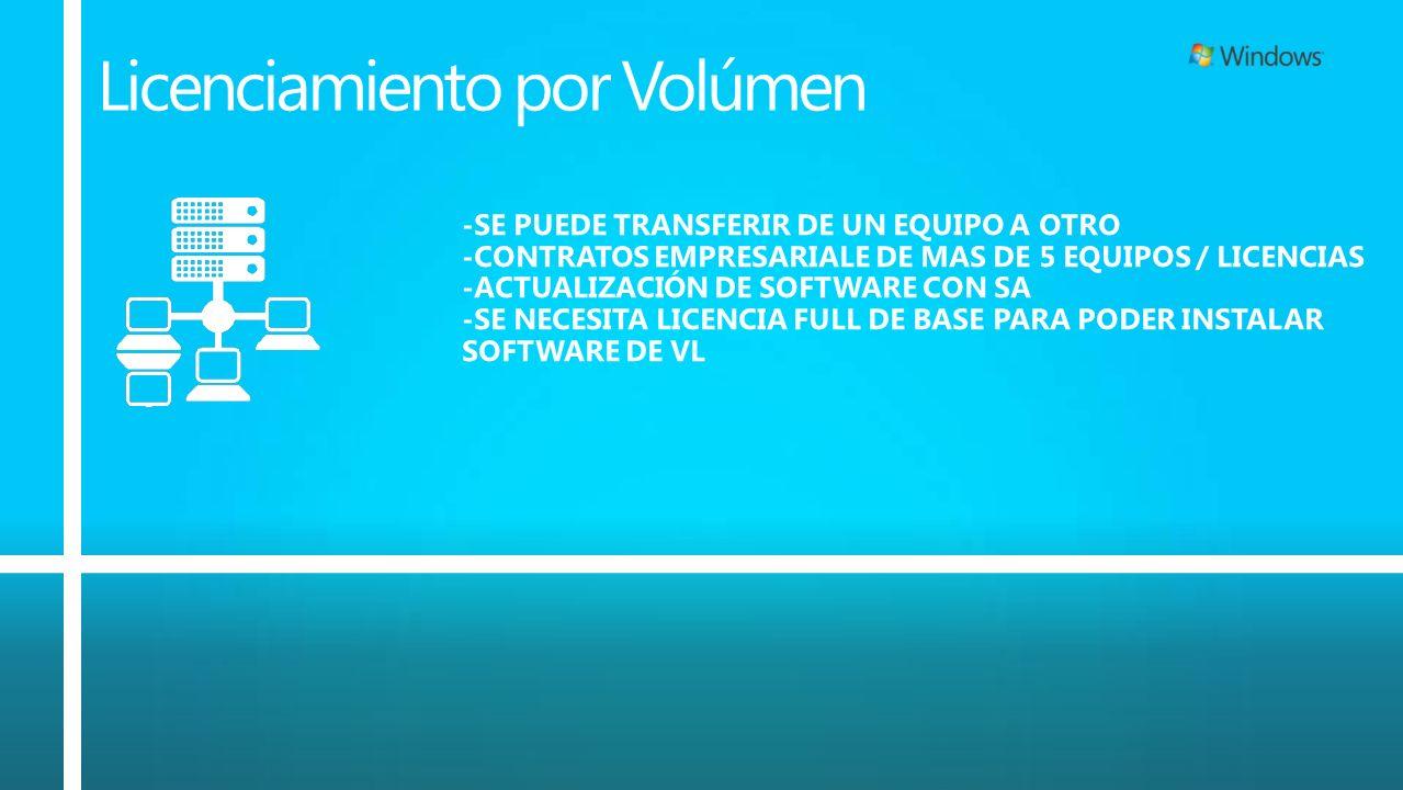 Ediciones de Windows 7