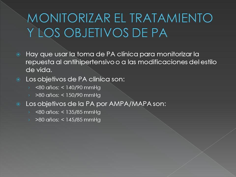 Hay que usar la toma de PA clínica para monitorizar la repuesta al antihipertensivo o a las modificaciones del estilo de vida.