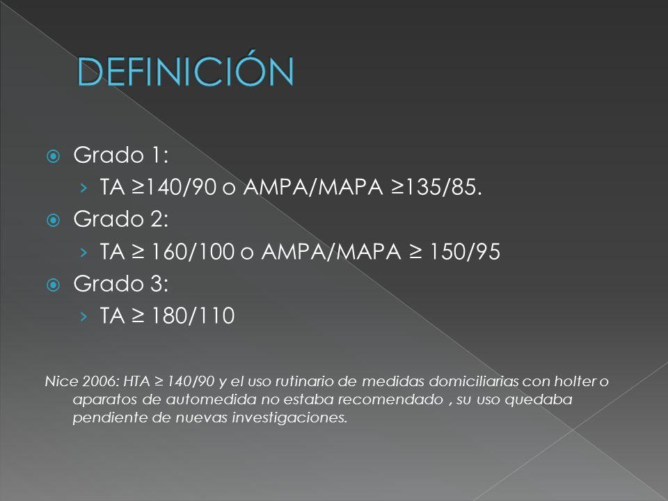 Grado 1: TA 140/90 o AMPA/MAPA 135/85.