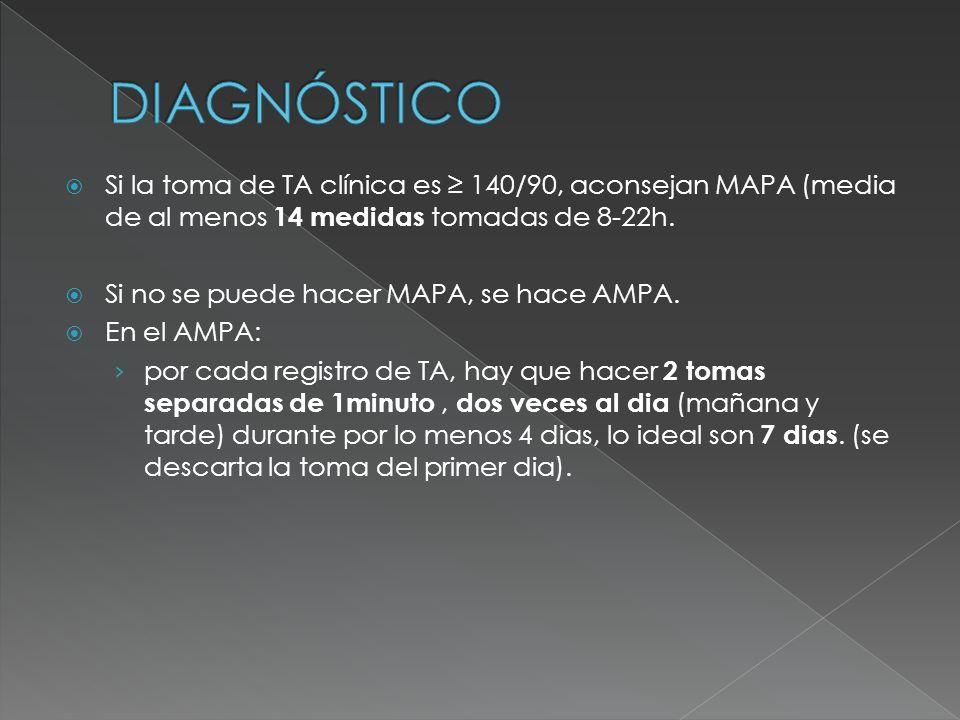Si la toma de TA clínica es 140/90, aconsejan MAPA (media de al menos 14 medidas tomadas de 8-22h.