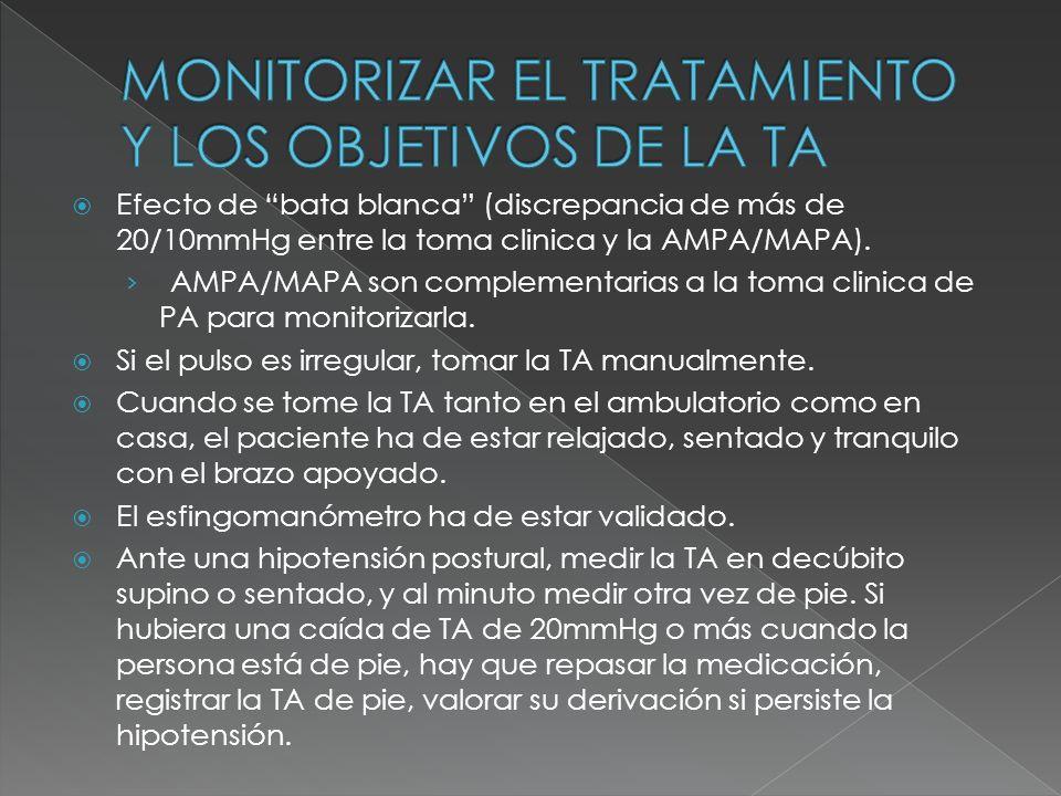 Efecto de bata blanca (discrepancia de más de 20/10mmHg entre la toma clinica y la AMPA/MAPA).