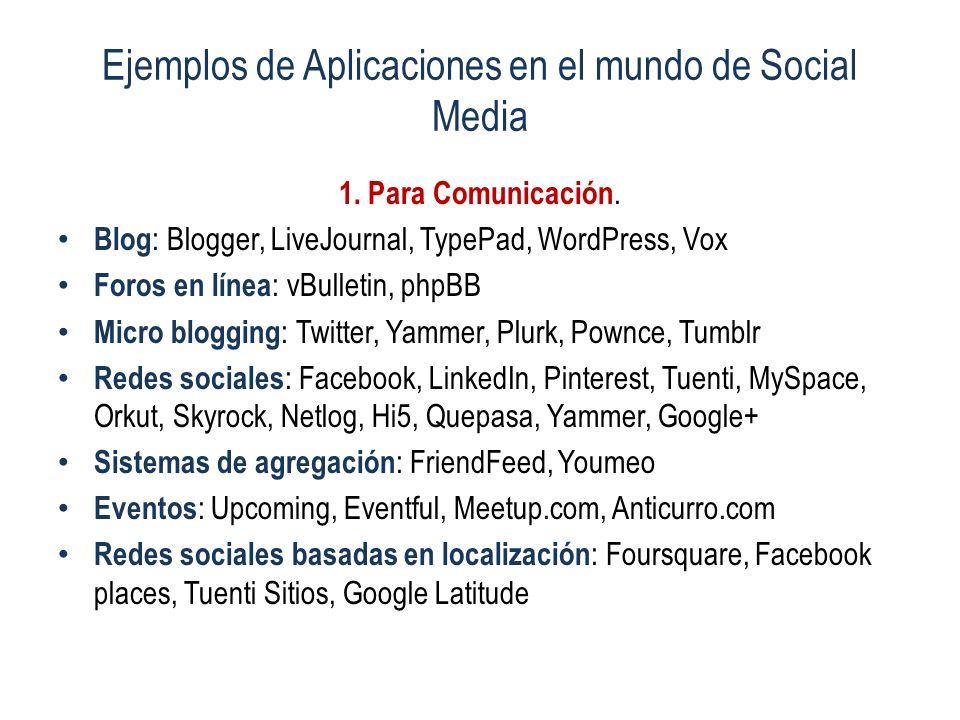 Ejemplos de Aplicaciones en el mundo de Social Media 1. Para Comunicación. Blog : Blogger, LiveJournal, TypePad, WordPress, Vox Foros en línea : vBull
