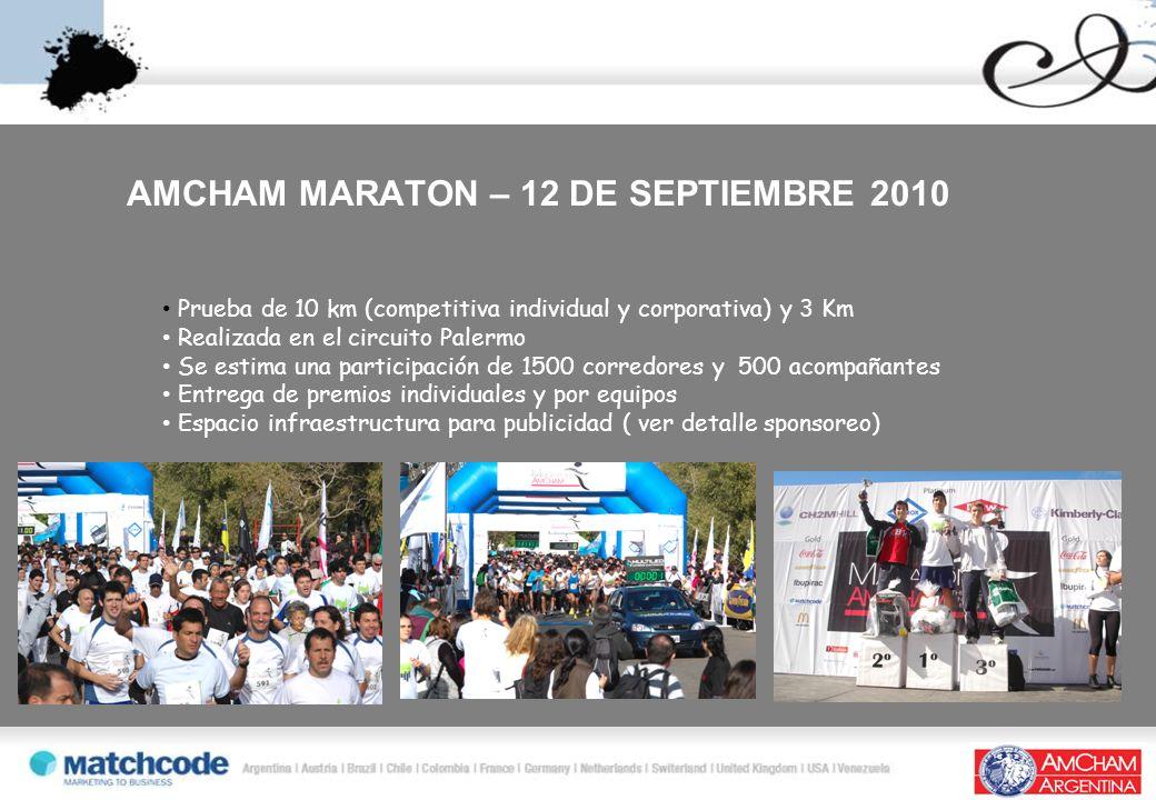 AMCHAM MARATON – 12 DE SEPTIEMBRE 2010 Prueba de 10 km (competitiva individual y corporativa) y 3 Km Realizada en el circuito Palermo Se estima una pa