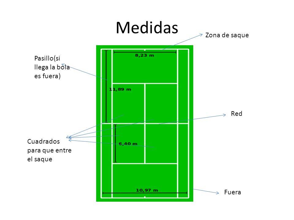 Reglas El jugador solo podrá dar un toque con la raqueta para pasar la red, si no pasa punto para en contrario.