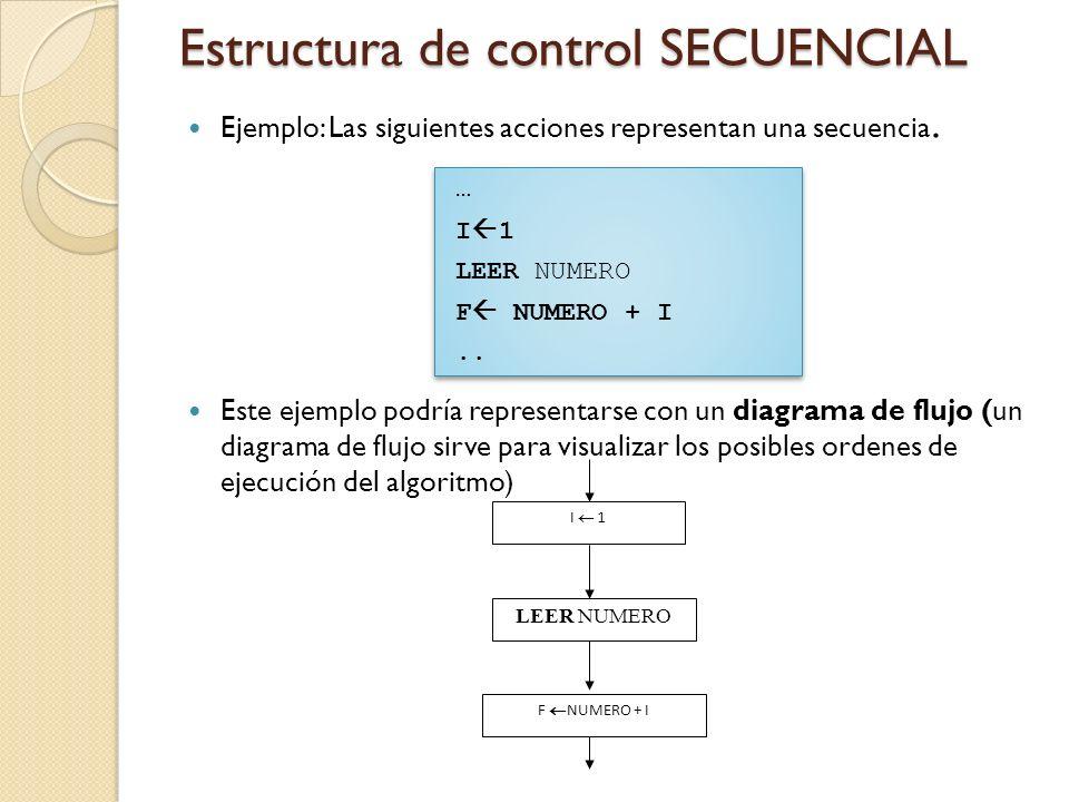 Estructura de control SECUENCIAL Ejemplo: Las siguientes acciones representan una secuencia. Este ejemplo podría representarse con un diagrama de fluj