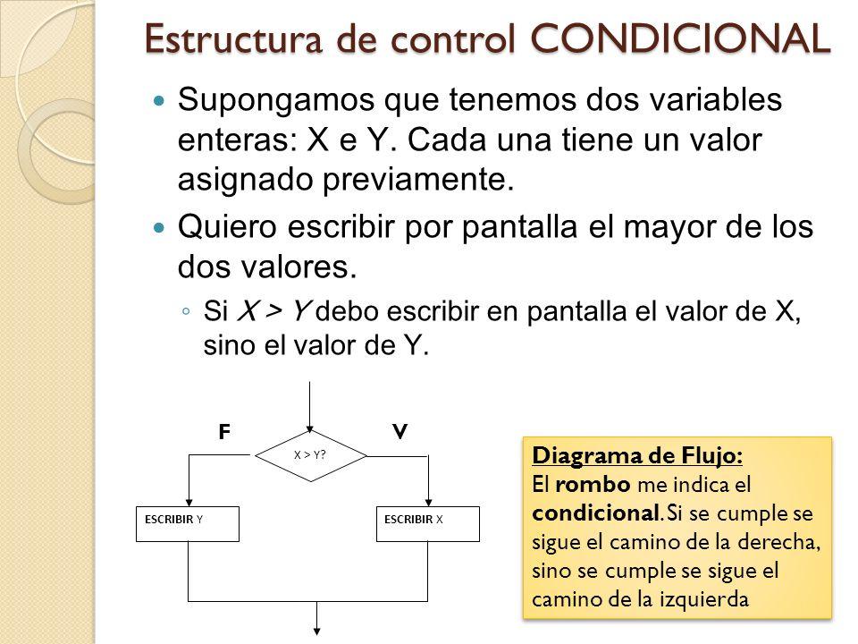 Estructura de control CONDICIONAL Supongamos que tenemos dos variables enteras: X e Y. Cada una tiene un valor asignado previamente. Quiero escribir p
