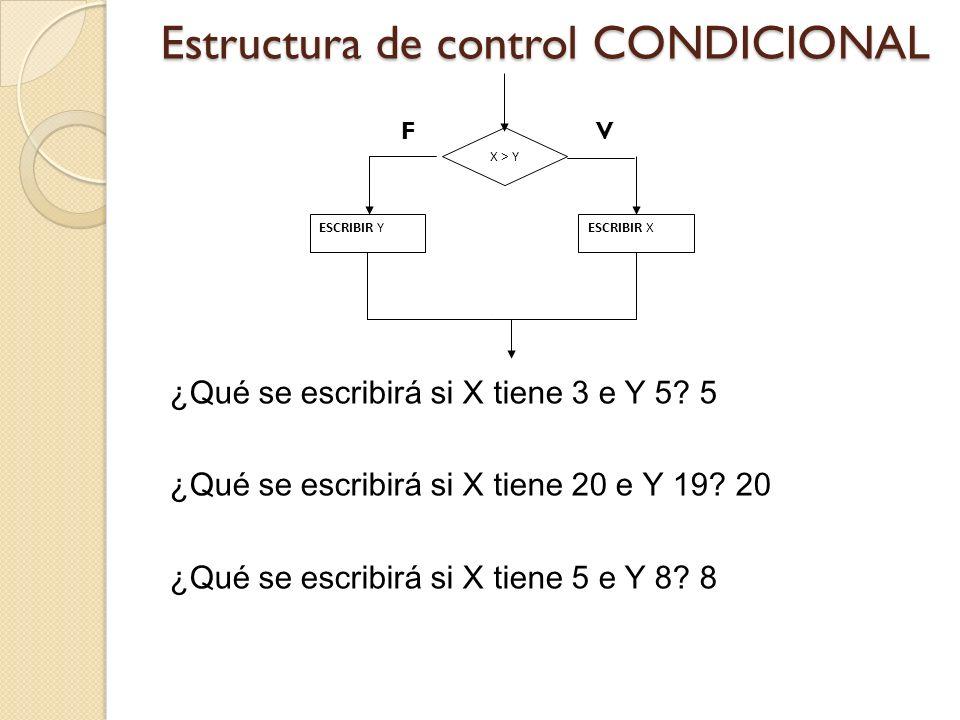 Estructura de control CONDICIONAL ¿Qué se escribirá si X tiene 3 e Y 5? 5 ¿Qué se escribirá si X tiene 20 e Y 19? 20 ¿Qué se escribirá si X tiene 5 e