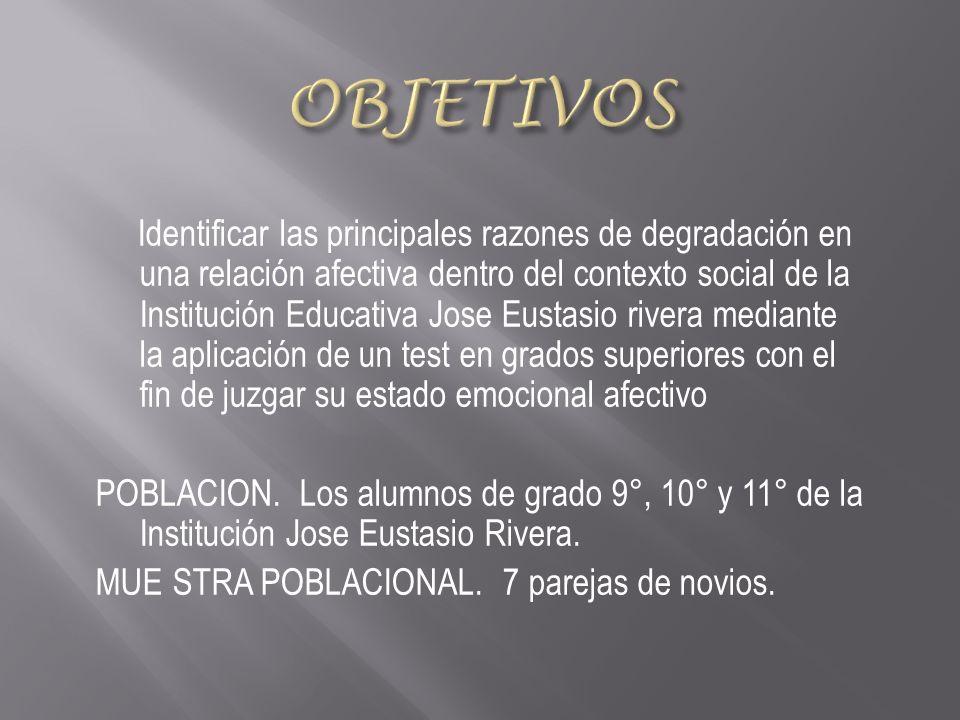 PRODUCION Y EDICION: MORENO DIEGO RODRIGUEZ MICHEL RUIZ OLMEDO INTITUCION EDUCATIVA JOSÉ EUSTASIO RIVERA FILOSOFIA UNDECIMO DOS CUBARRAL-META 2011