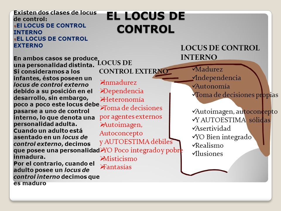 locus of control and reaction formation Incorrect an external locus of control (true answer )correct the false consensus effect incorrect unconditional positive regard incorrect 171 dogs strapped into a harness and given repeated and unavoidable shocks developed a fixation incorrect a reaction formation incorrect learned helplessness.