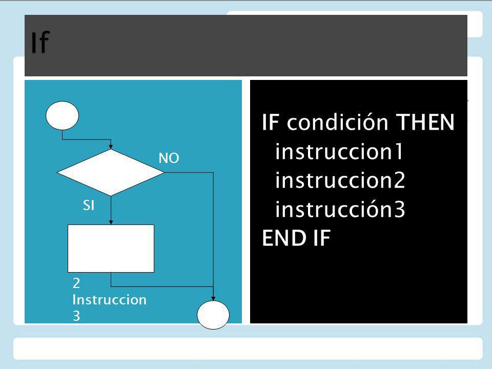 IF condición THEN instruccion1 instruccion2 instrucción3 END IF condici ón NO SI Instruccion 1 Instruccion 2 Instruccion 3 B A