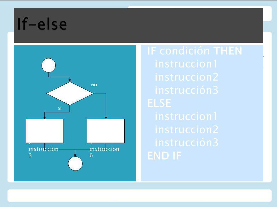 IF condición THEN instruccion1 instruccion2 instrucción3 ELSE instruccion1 instruccion2 instrucción3 END IF condici ón NO SI instruccion 1 instruccion