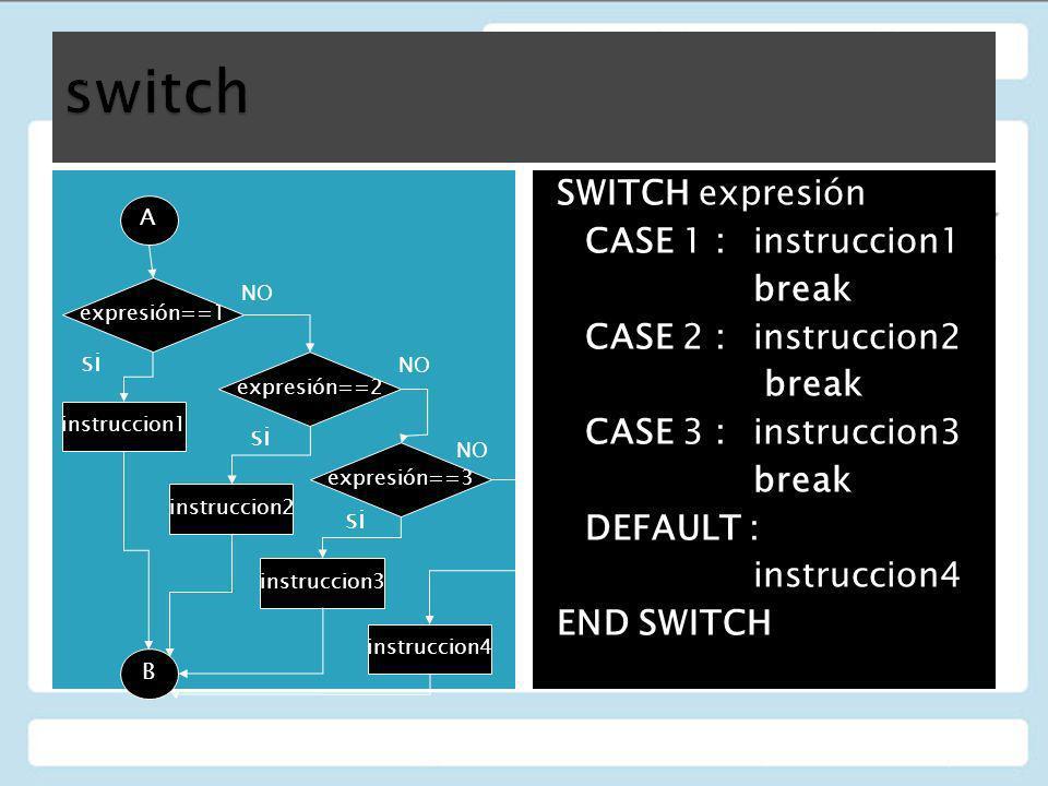 SWITCH expresión CASE 1 :instruccion1 break CASE 2 :instruccion2 break CASE 3 :instruccion3 break DEFAULT : instruccion4 END SWITCH A expresión==1 expresión==2 expresión==3 instruccion1 instruccion2 instruccion3 B si NO instruccion4