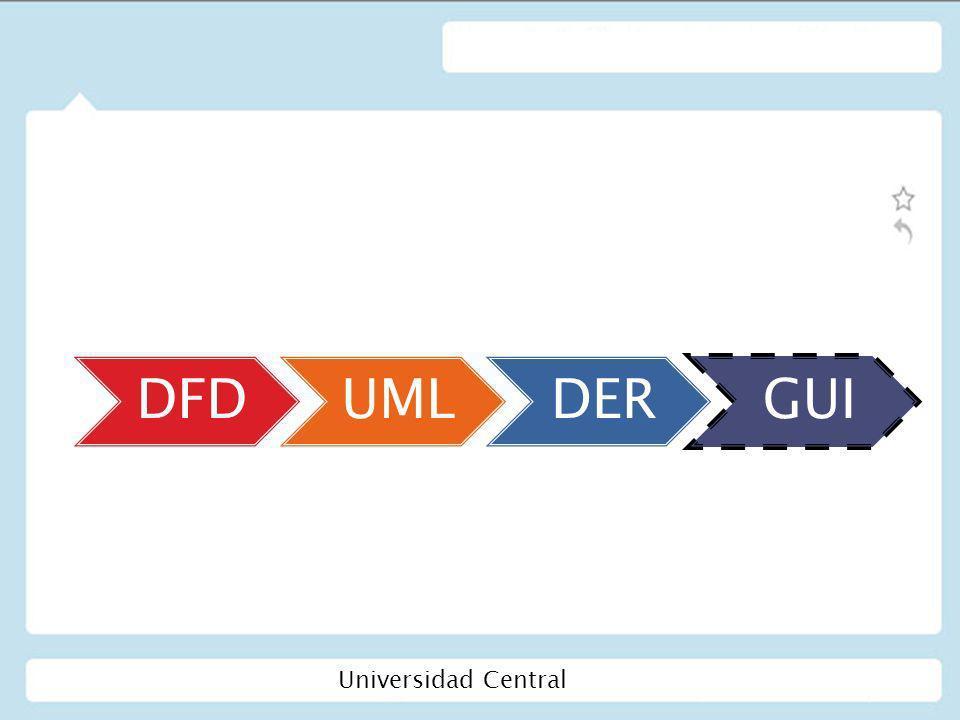 DFDUMLDERGUI Universidad Central