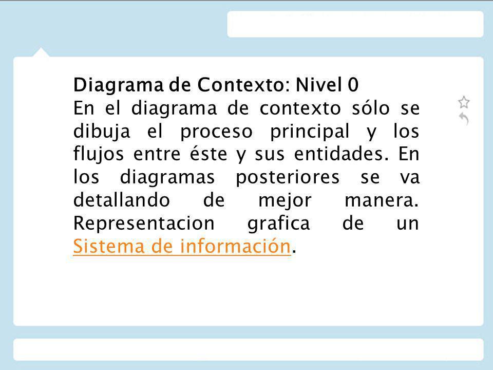 Diagrama de Contexto: Nivel 0 En el diagrama de contexto sólo se dibuja el proceso principal y los flujos entre éste y sus entidades. En los diagramas
