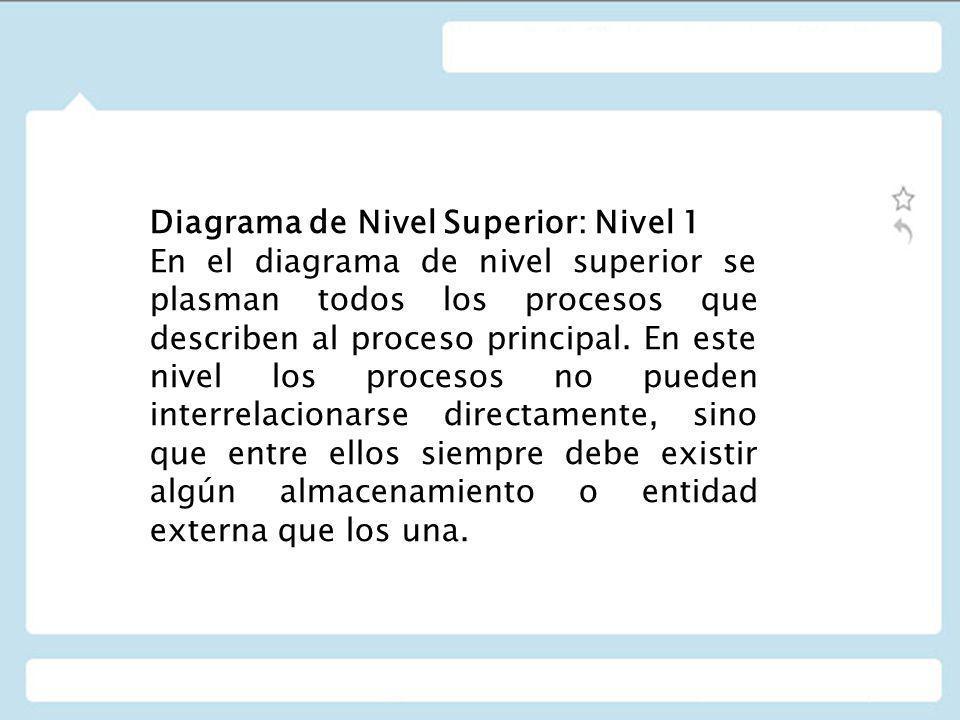 Diagrama de Nivel Superior: Nivel 1 En el diagrama de nivel superior se plasman todos los procesos que describen al proceso principal. En este nivel l