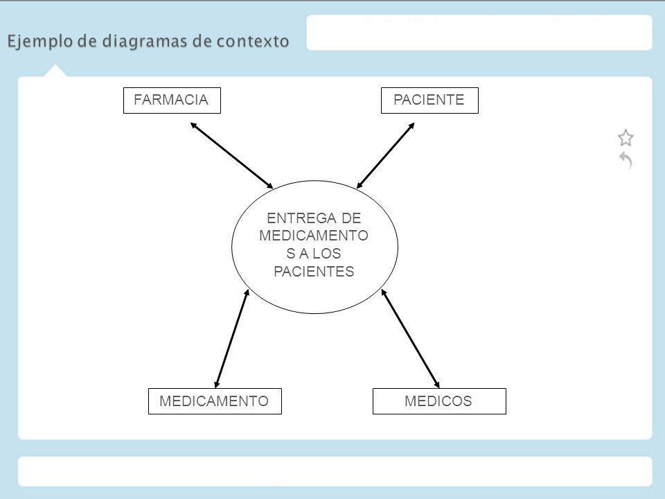 ENTREGA DE MEDICAMENTO S A LOS PACIENTES PACIENTEFARMACIA MEDICAMENTOMEDICOS