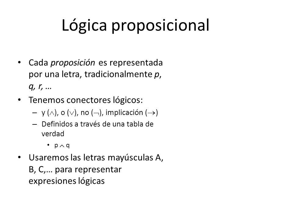 Lógica proposicional Cada proposición es representada por una letra, tradicionalmente p, q, r, … Tenemos conectores lógicos: – y ( ), o ( ), no ( ), implicación ( ) – Definidos a través de una tabla de verdad p q Usaremos las letras mayúsculas A, B, C,… para representar expresiones lógicas