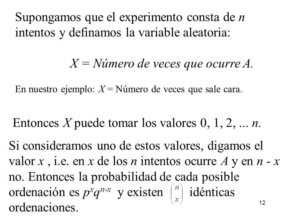 13 La función de probabilidad P(X = x) será la distribución binomial : Distribución binomial para n = 5 y distintos valores de p, B(5, p)