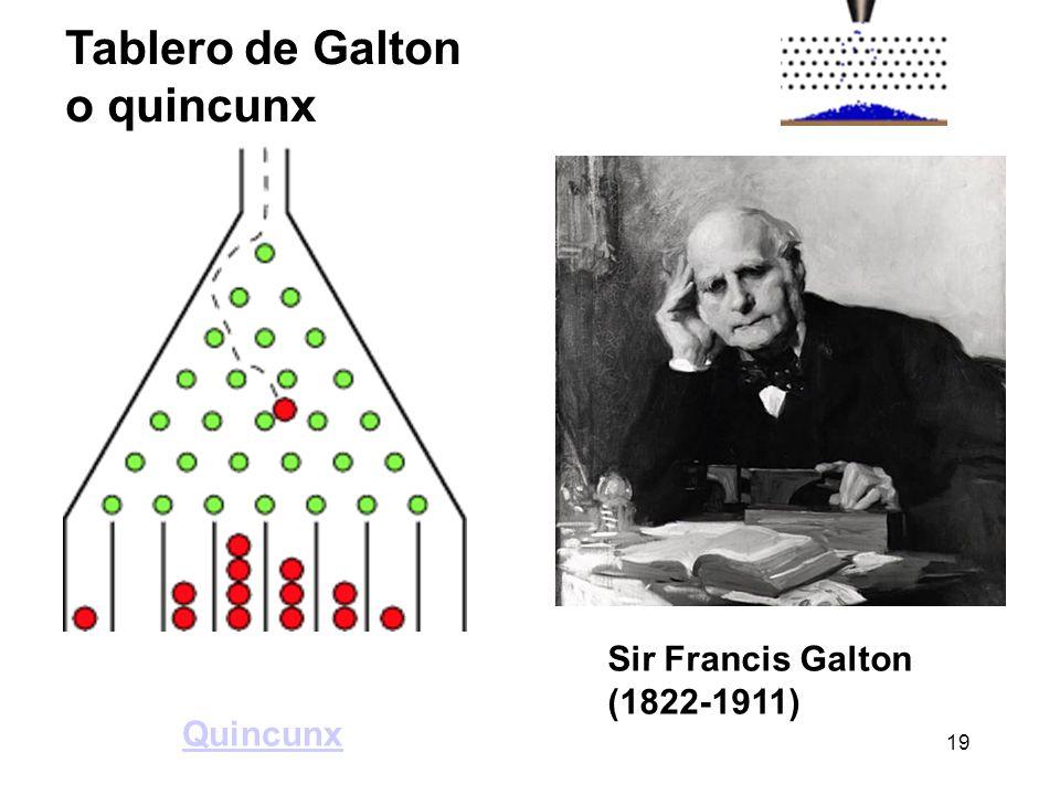 20 Francis Galton y el Quincunx La vida y la obra de Galton, así como el contexto histórico en que se desarrollaron, está muy bien explicado en el libro de Stigler: The History of Statistics (cap.