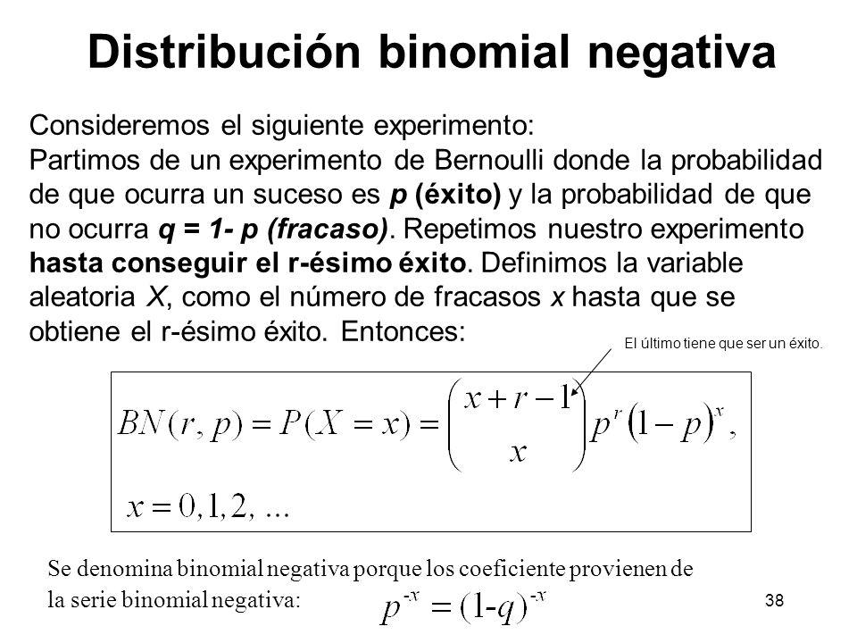 39 Distribución binomial negativa (de Pascal o de Pólya) La distribución binomial negativa también se puede definir como el número de pruebas x hasta la aparición de r éxitos.