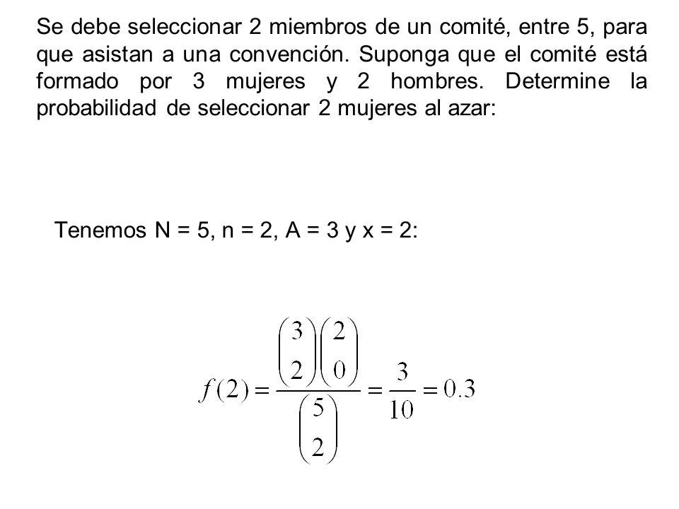 50 Hipergeométrica N = 24 X = 8 n = 5 Binomial n = 5 p = 8/24 =1/3 x Error 00.10280.1317 -0.0289 10.34260.3292 0.0133 20.36890.3292 0.0397 30.15810.1646 -0.0065 40.02640.0412 -0.0148 50.00130.0041 -0.0028 P(x) N = 240 X = 80 n = 5 p = 80/240 =1/3 xP(x)Error 00.12890.1317 -0.0028 10.33060.3292 0.0014 20.33270.3292 0.0035 30.16420.1646 -0.0004 40.03980.0412 -0.0014 50.00380.0041 -0.0003 P(x) Observa que si N, A, N-A son grandes comparados con n no hay gran diferencia en qué distribución empleemos.