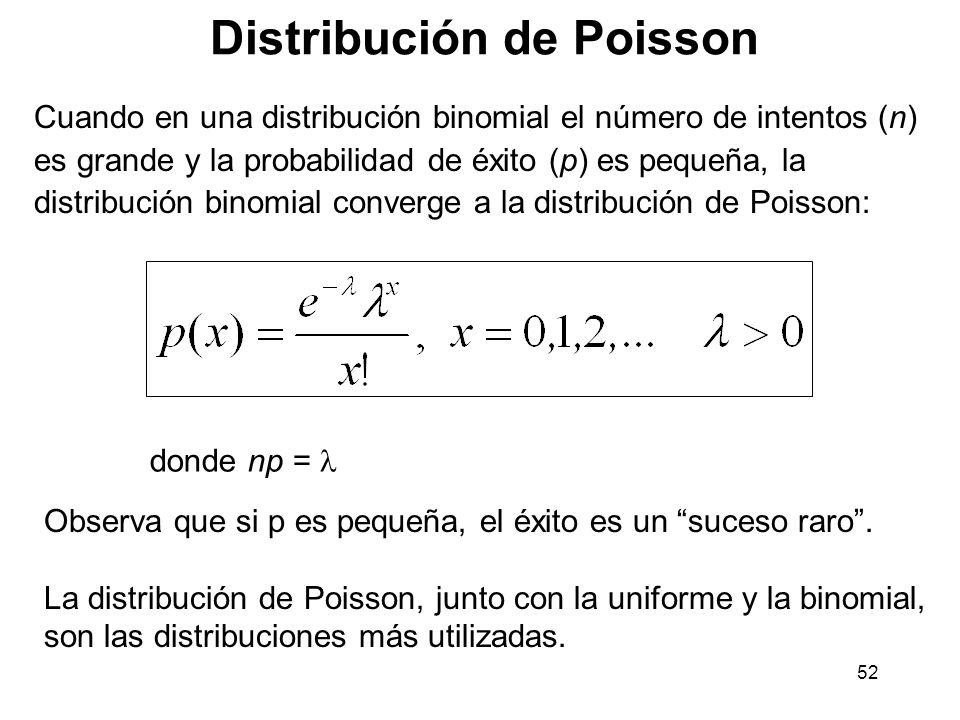 53 Características de la distribución de Poisson = 0.5 = 6 12345 X 246810 X Media Desviación estándar EX () 0.2.4.6 0 P(X) 0.2.4.6 0 P(X) Nota: el máximo de la distribución se encuentra en x
