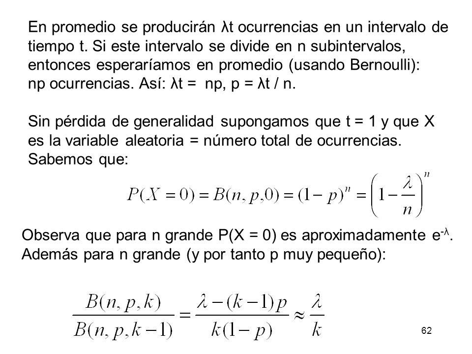 63 Tenemos entonces la siguiente ecuación iterada: Que nos proporciona: