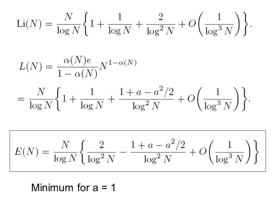 Minimum for a = 1