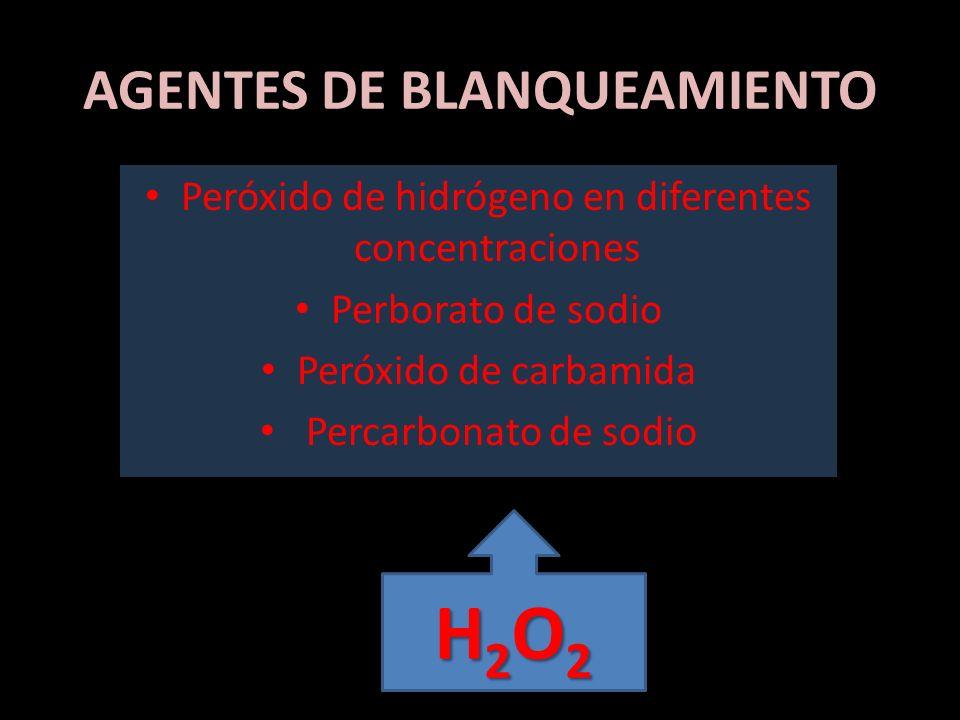 AGENTES DE BLANQUEAMIENTO Peróxido de hidrógeno en diferentes concentraciones Perborato de sodio Peróxido de carbamida Percarbonato de sodio H2O2H2O2H