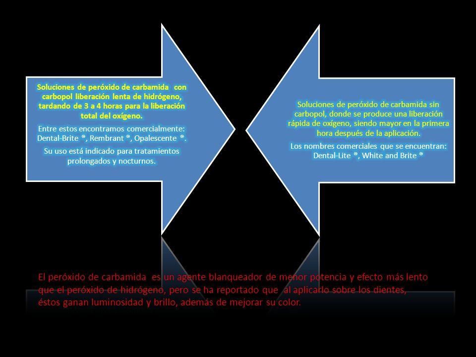 El peróxido de carbamida es un agente blanqueador de menor potencia y efecto más lento que el peróxido de hidrógeno, pero se ha reportado que al aplic