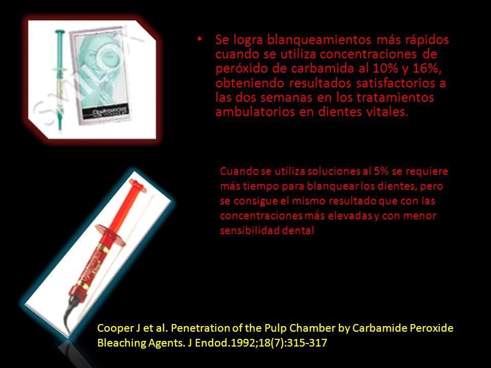 Se logra blanqueamientos más rápidos cuando se utiliza concentraciones de peróxido de carbamida al 10% y 16%, obteniendo resultados satisfactorios a l