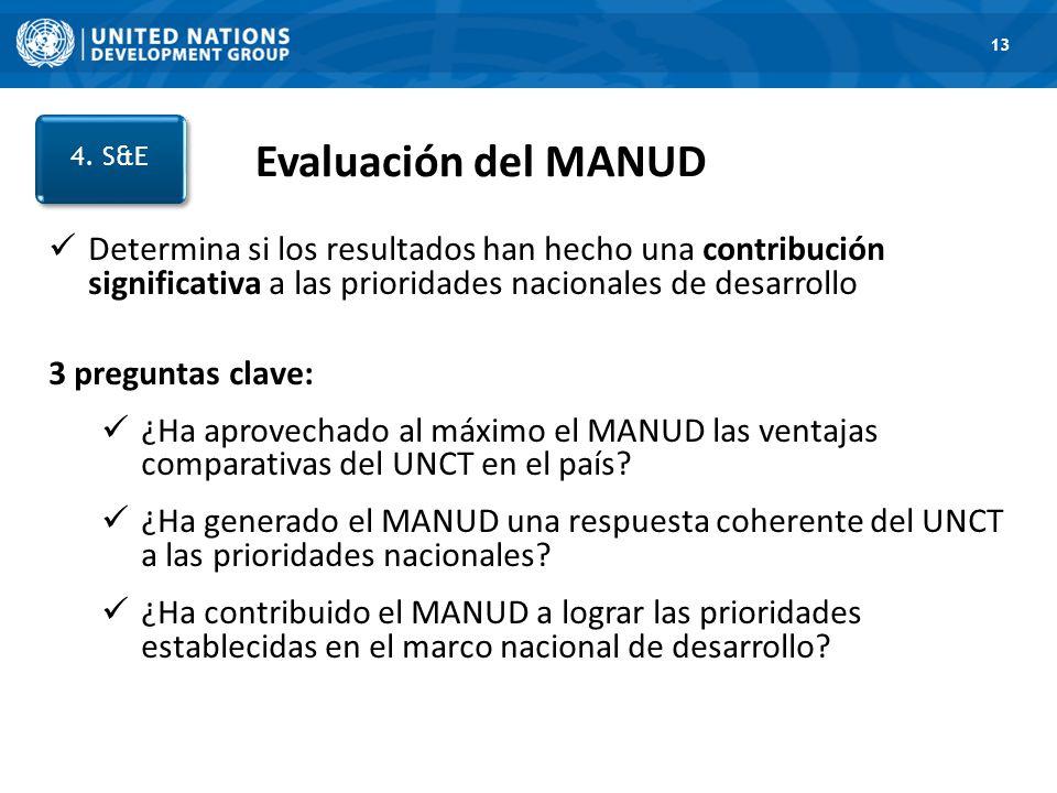 1. Road Map 13 Evaluación del MANUD 4. S&E Determina si los resultados han hecho una contribución significativa a las prioridades nacionales de desarr