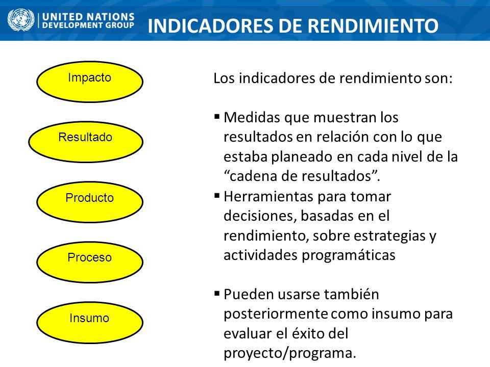 INDICADORES DE RENDIMIENTO Los indicadores de rendimiento son: Medidas que muestran los resultados en relación con lo que estaba planeado en cada nive