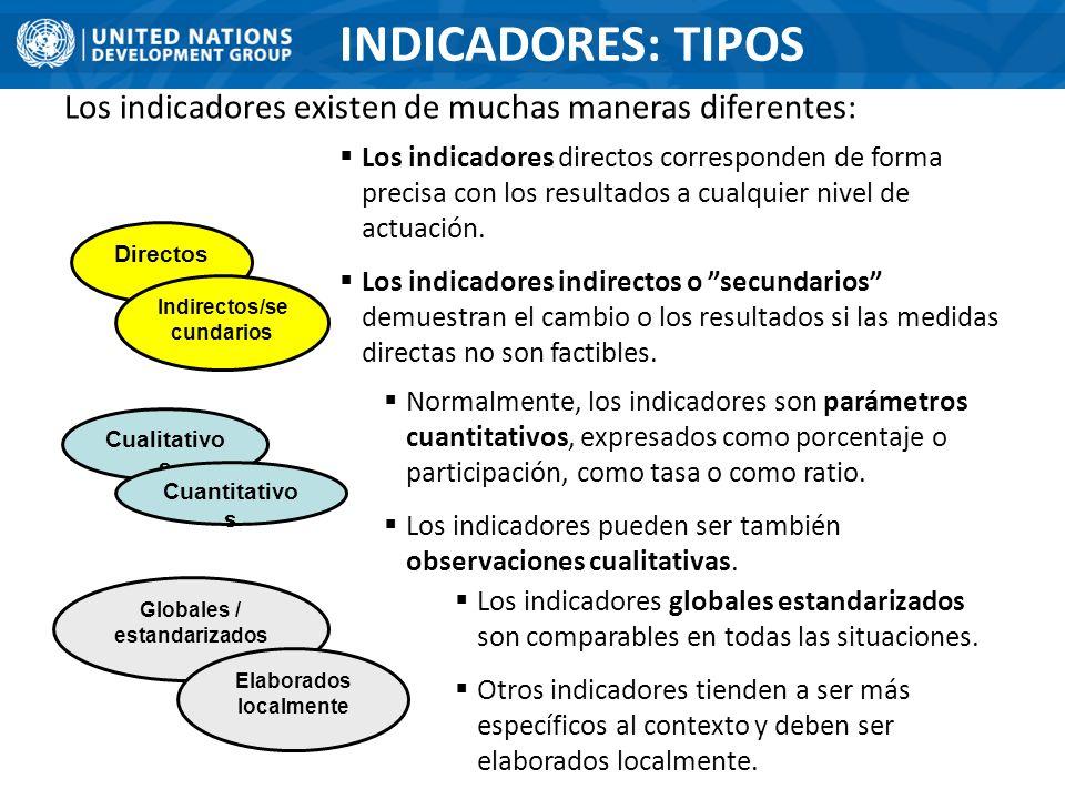 INDICADORES: TIPOS Los indicadores existen de muchas maneras diferentes: Directos Globales / estandarizados Elaborados localmente Indirectos/se cundar
