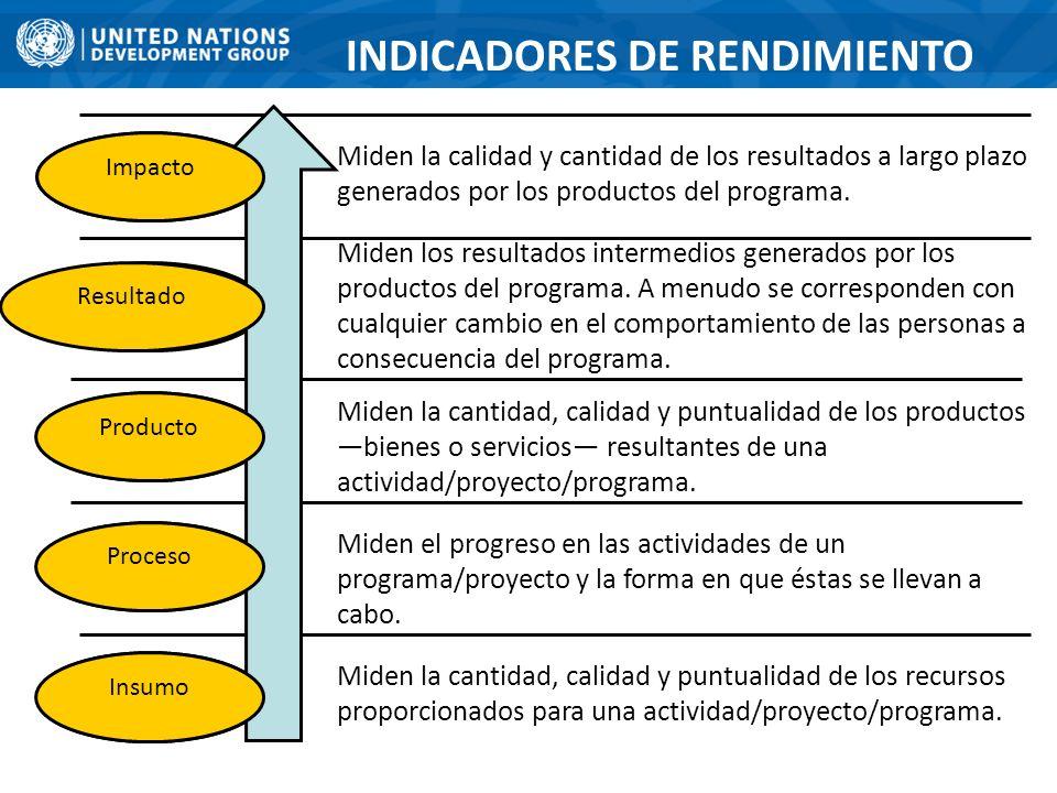 INDICADORES DE RENDIMIENTO Miden la cantidad, calidad y puntualidad de los recursos proporcionados para una actividad/proyecto/programa. Miden el prog