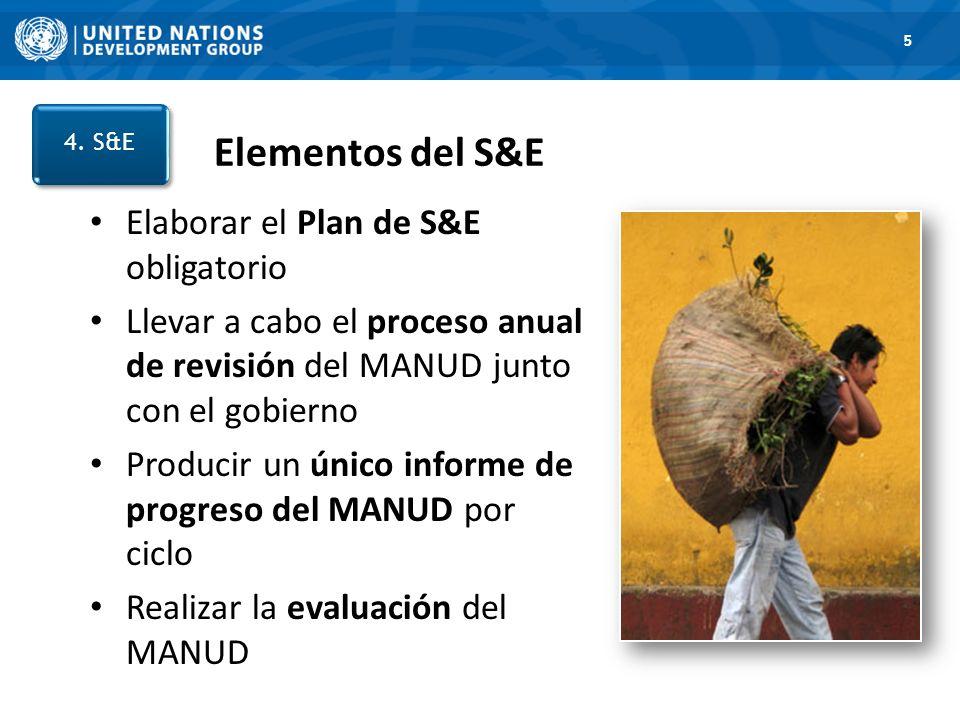 1. Road Map 5 Elementos del S&E 4. S&E Elaborar el Plan de S&E obligatorio Llevar a cabo el proceso anual de revisión del MANUD junto con el gobierno