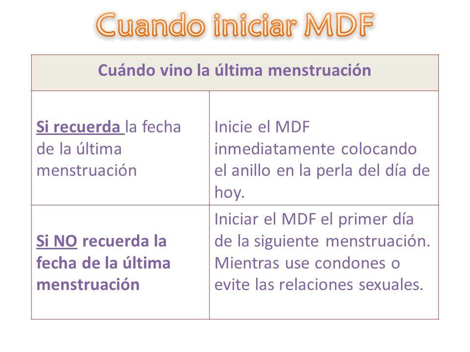 Cuándo vino la última menstruación Si recuerda la fecha de la última menstruación Inicie el MDF inmediatamente colocando el anillo en la perla del día