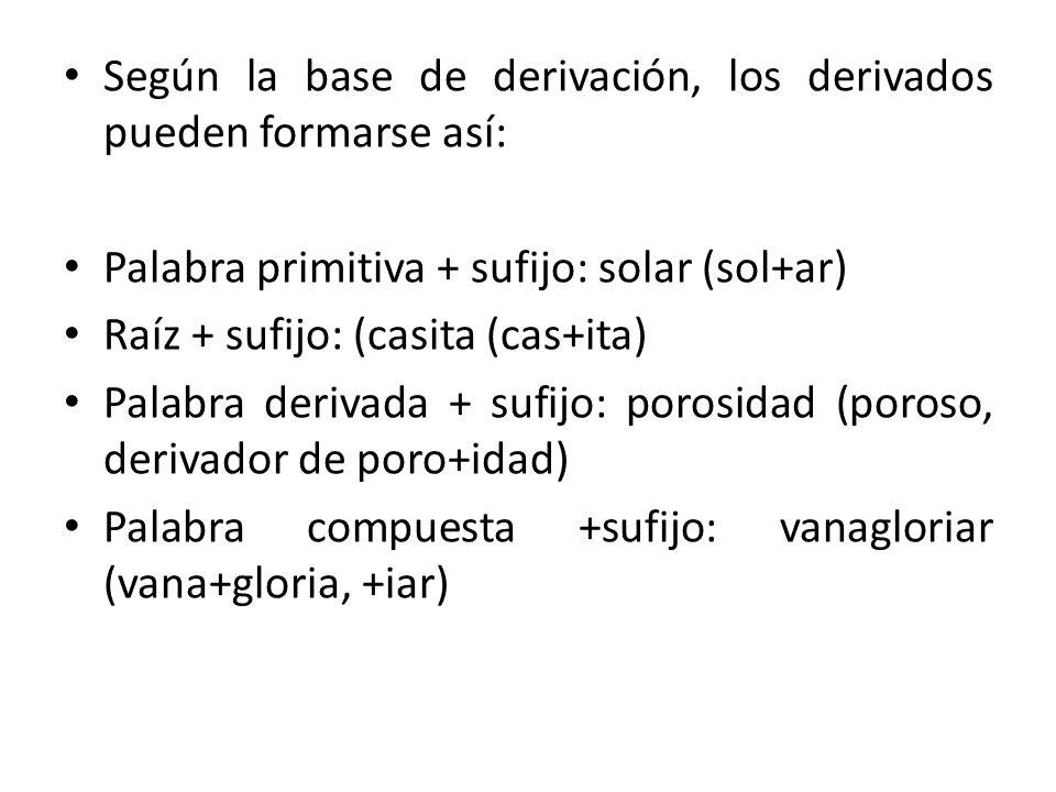 Según la base de derivación, los derivados pueden formarse así: Palabra primitiva + sufijo: solar (sol+ar) Raíz + sufijo: (casita (cas+ita) Palabra de