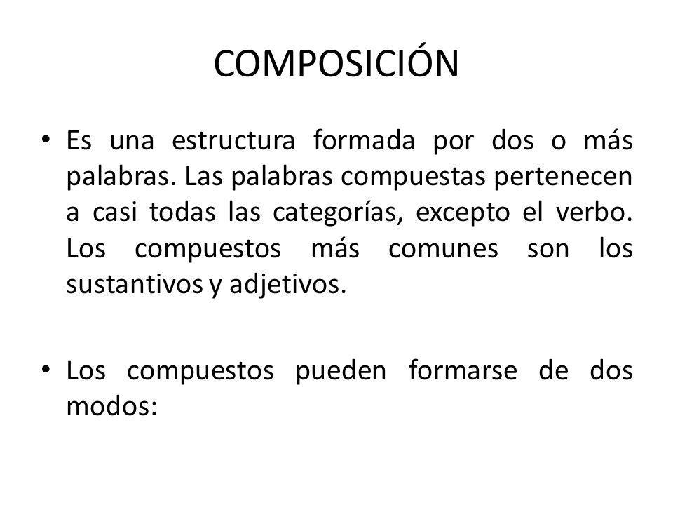 COMPOSICIÓN Es una estructura formada por dos o más palabras. Las palabras compuestas pertenecen a casi todas las categorías, excepto el verbo. Los co
