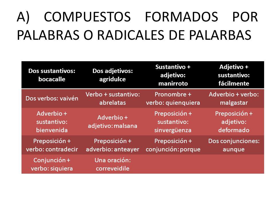 A) COMPUESTOS FORMADOS POR PALABRAS O RADICALES DE PALARBAS Dos sustantivos: bocacalle Dos adjetivos: agridulce Sustantivo + adjetivo: manirroto Adjet