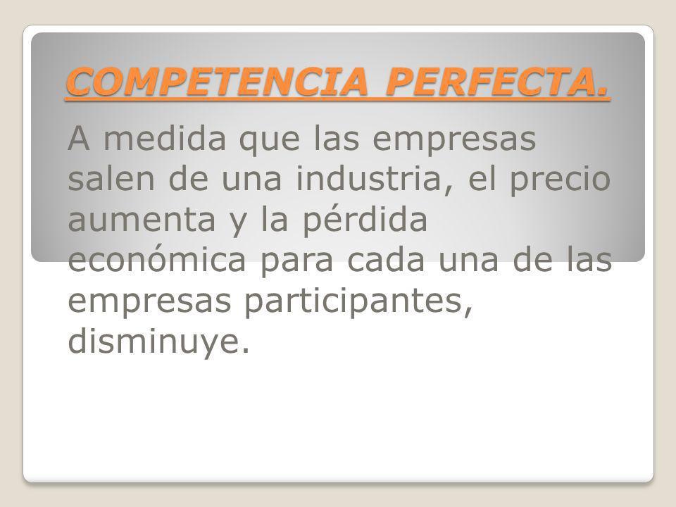 COMPETENCIA PERFECTA. A medida que las empresas salen de una industria, el precio aumenta y la pérdida económica para cada una de las empresas partici