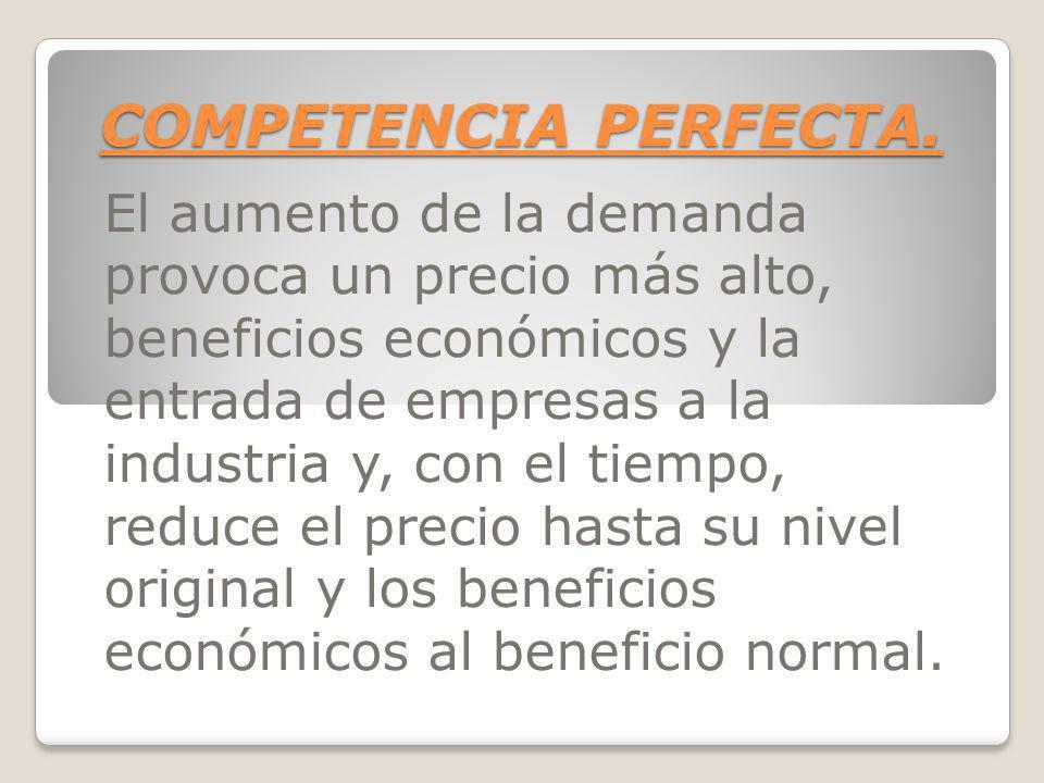 COMPETENCIA PERFECTA. El aumento de la demanda provoca un precio más alto, beneficios económicos y la entrada de empresas a la industria y, con el tie