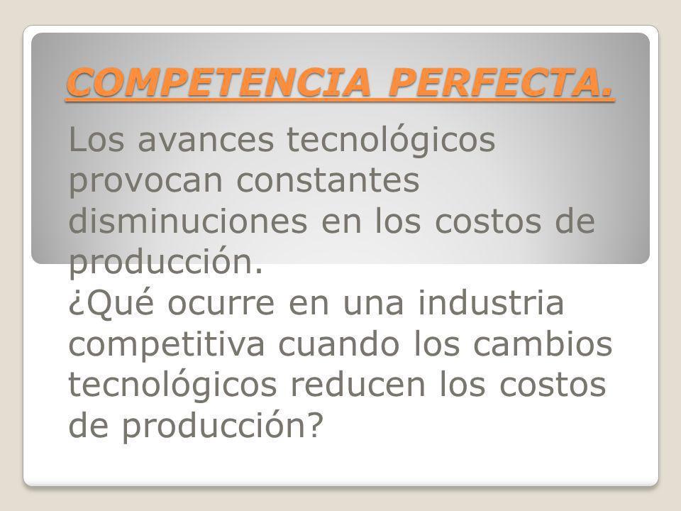 COMPETENCIA PERFECTA. Los avances tecnológicos provocan constantes disminuciones en los costos de producción. ¿Qué ocurre en una industria competitiva