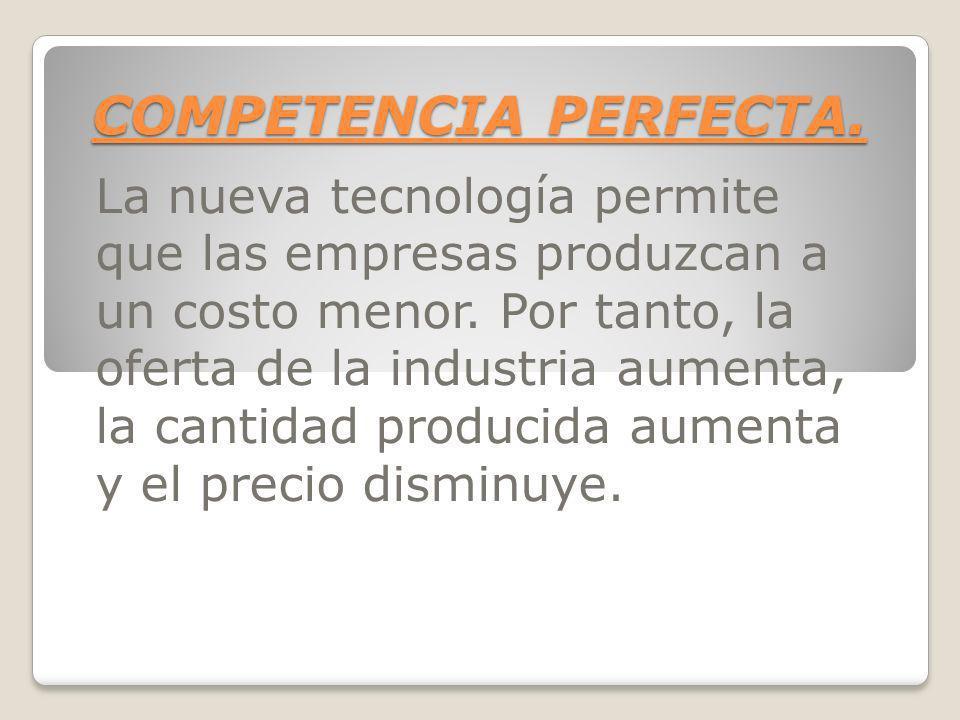 COMPETENCIA PERFECTA. La nueva tecnología permite que las empresas produzcan a un costo menor. Por tanto, la oferta de la industria aumenta, la cantid