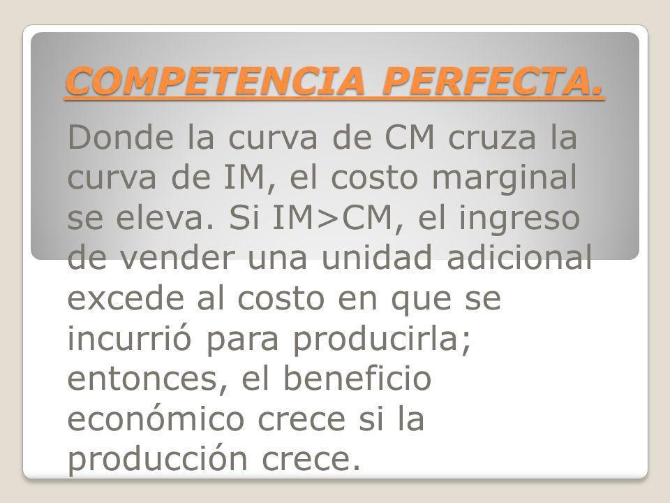 COMPETENCIA PERFECTA. Donde la curva de CM cruza la curva de IM, el costo marginal se eleva. Si IM>CM, el ingreso de vender una unidad adicional exced