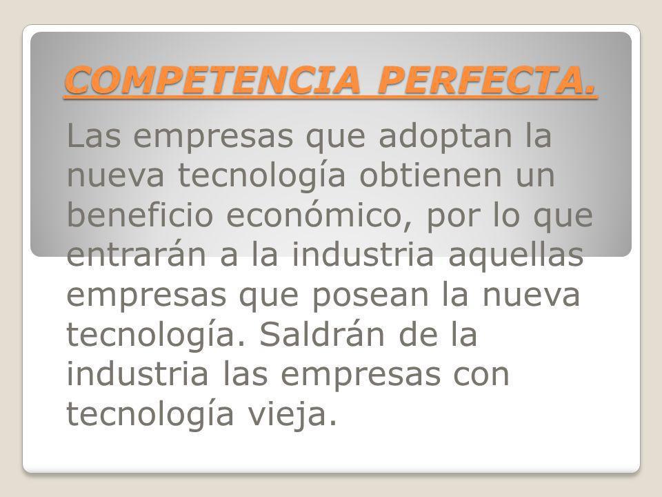 COMPETENCIA PERFECTA. Las empresas que adoptan la nueva tecnología obtienen un beneficio económico, por lo que entrarán a la industria aquellas empres